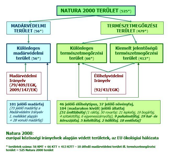 natura20001